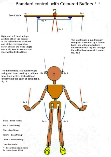 how to work a puppet